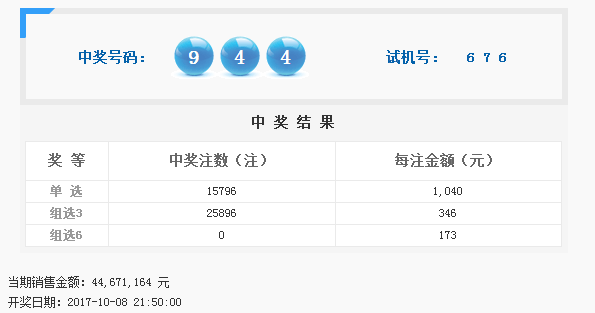 福彩3D第2017274期开奖公告:开奖号码944