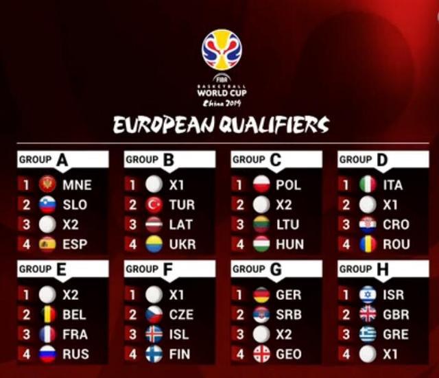 欧洲区世预赛分组:法俄相遇 德国战塞尔维亚