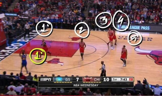 奇葩!NBA现1挑5一幕 勇士神将从容跳投命中