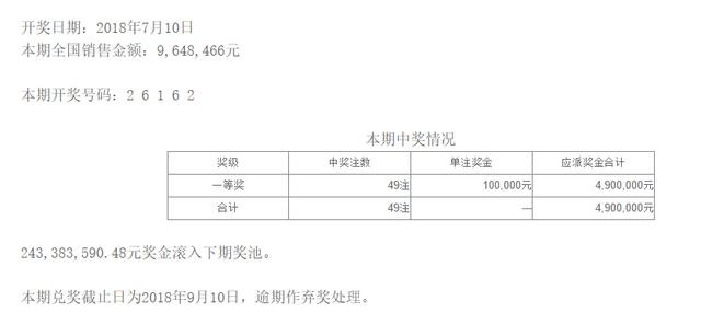 排列5第18184期开奖公告:开奖号码26162
