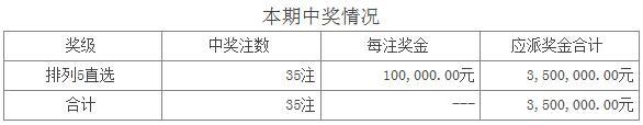 体彩排列五第16098期开奖:开奖号码98297