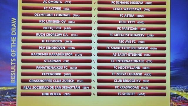 欧联杯抽签:阿森纳遭遇那不勒斯 西甲打内战 切尔西对阵中资队