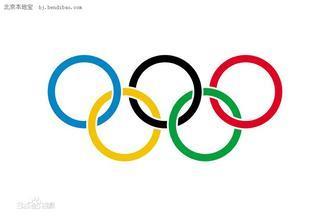 2022冬奥会主办城市 预计于7月31日18时揭晓