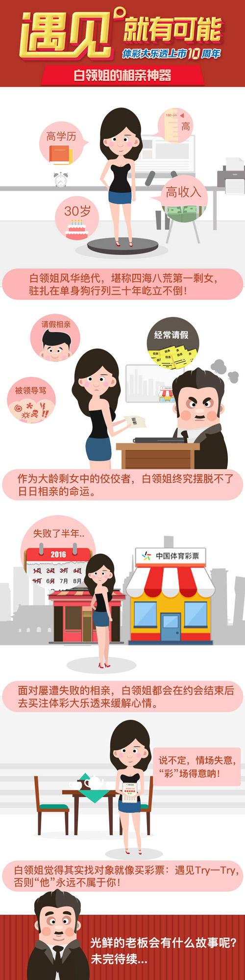 体彩大乐透上市10周年漫画-白领姐的相亲神器