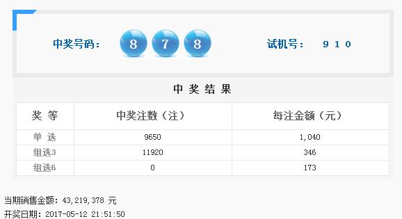 福彩3D第2017125期开奖公告:开奖号码878
