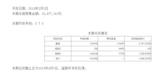体彩排列三第18033期开奖公告:开奖号码870