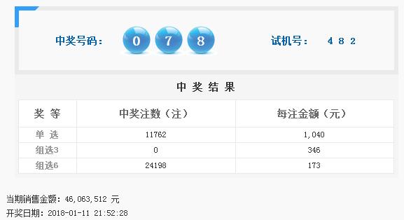福彩3D第2018011期开奖公告:开奖号码078
