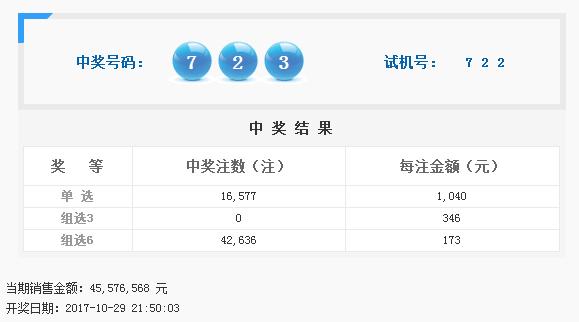 福彩3D第2017295期开奖公告:开奖号码723