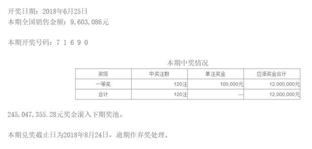 排列五第18169期开奖公告:开奖号码71690