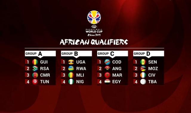 非洲区世预赛分组:埃及遇挑战 尼日利亚好签