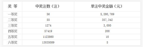 2016第一个亿元巨奖!广西桂平爆2.64亿巨奖