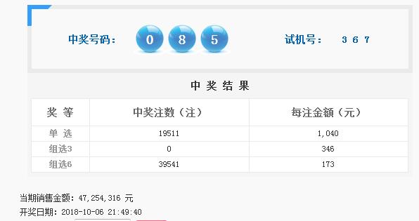 福彩3D第2018272期开奖公告:开奖号码085