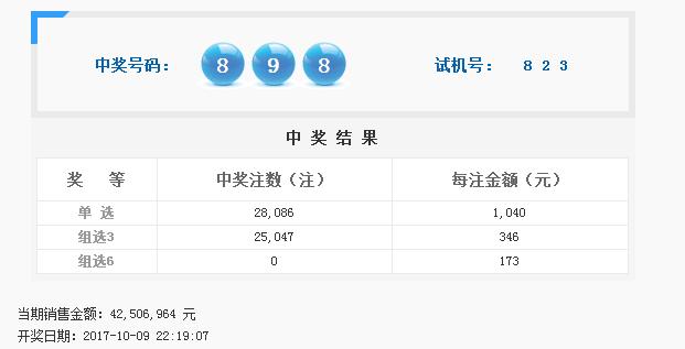 福彩3D第2017275期开奖公告:开奖号码898