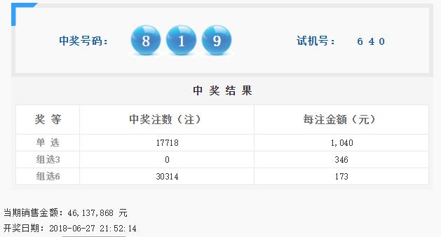 福彩3D第2018171期开奖公告:开奖号码819