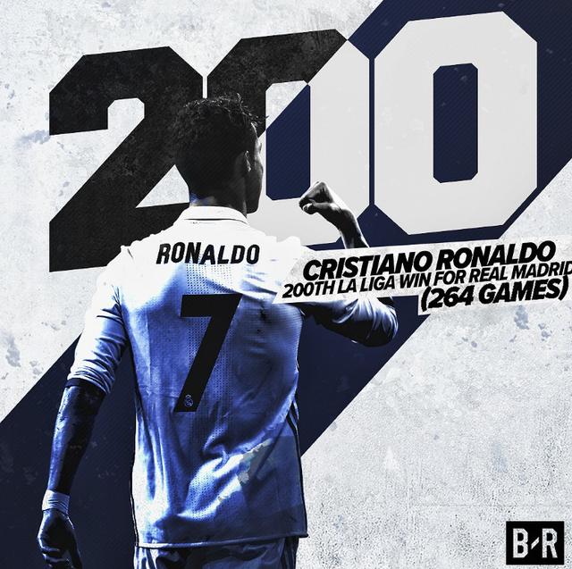 C罗独坐五大联赛历史第一 最快200胜超越梅西