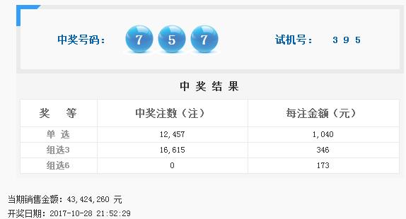 福彩3D第2017294期开奖公告:开奖号码757
