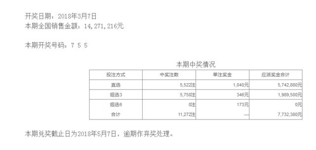体彩排列三第18059期开奖公告:开奖号码755