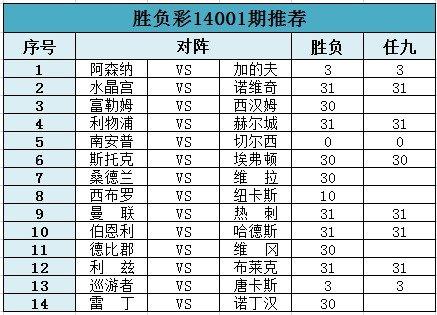 足彩徐14001期推荐:阿森纳稳胆 埃弗顿防输