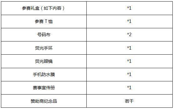 特步企鹅跑武汉站公告发布:8日10时开启报名