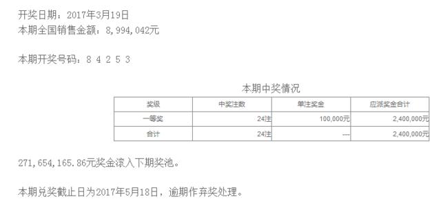 排列五第17071期开奖公告:开奖号码84253