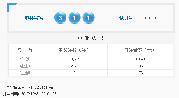 福彩3D第2017348期开奖公告:开奖号码311