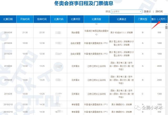 平昌冬奥门票销售惨淡 中国区票价最高8000元