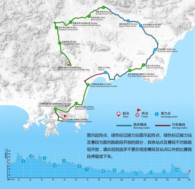 越山向海人车接力年终巅峰赛登陆海南 12月7日开跑