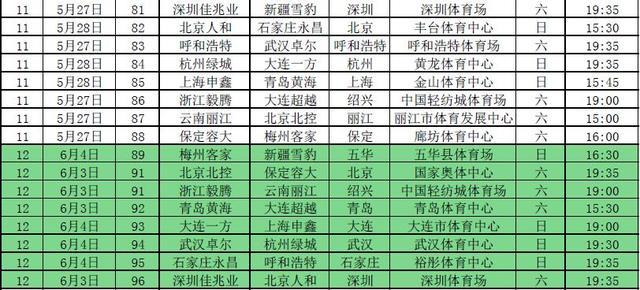 2017中甲赛程:大连冲超能否如愿 10.28收官