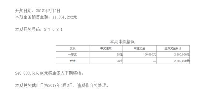 排列五第18033期开奖公告:开奖号码87081