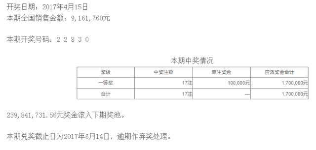 排列五第17098期开奖公告:开奖号码22830