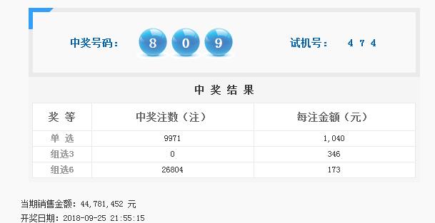 福彩3D第2018261期开奖公告:开奖号码809