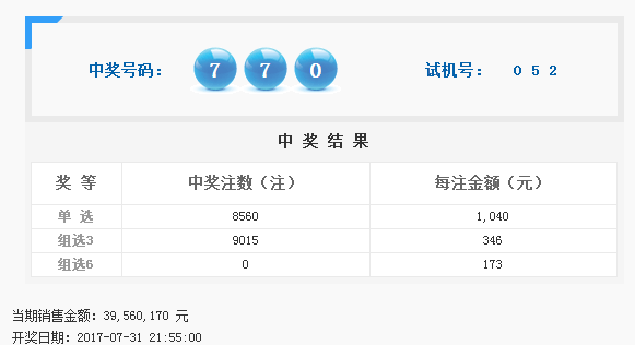 福彩3D第2017205期开奖公告:开奖号码770