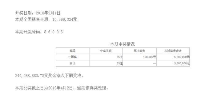 排列五第18032期开奖公告:开奖号码86093