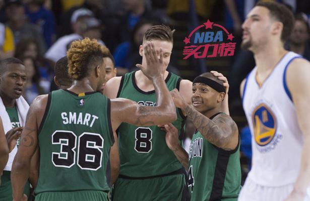 腾讯NBA实力榜:东西双波抢眼 绿衫军入前五