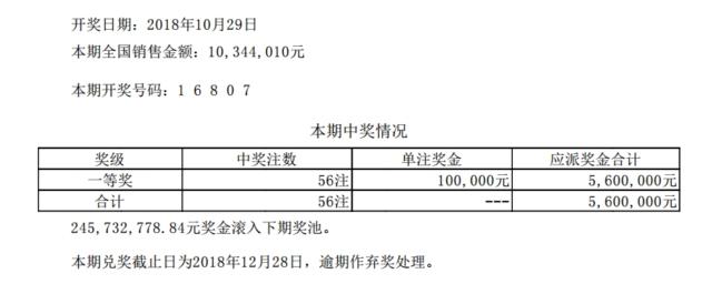 排列五第18295期开奖公告:开奖号码16807