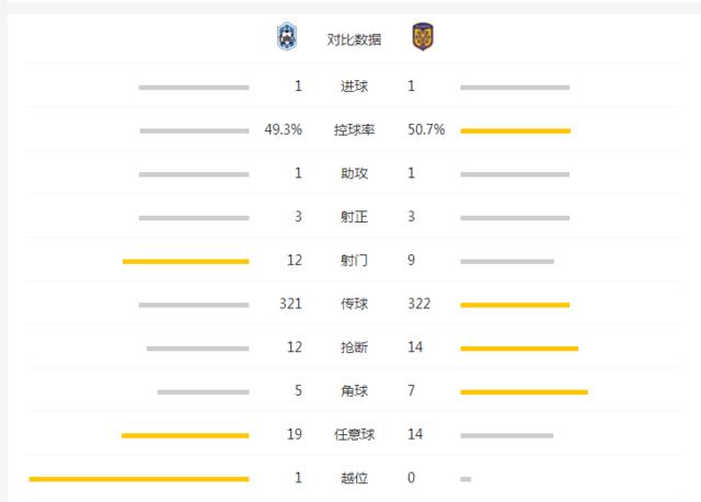泰达1-1苏宁曹阳头槌破门 R马补时贡献绝平球