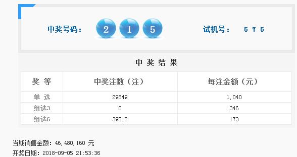 福彩3D第2018241期开奖公告:开奖号码215