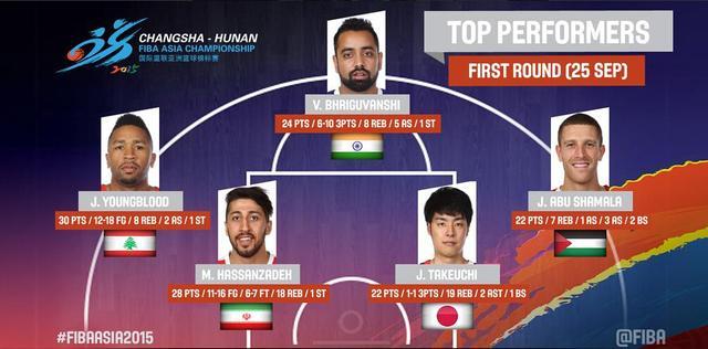 亚锦赛第三日最佳阵:五国五虎