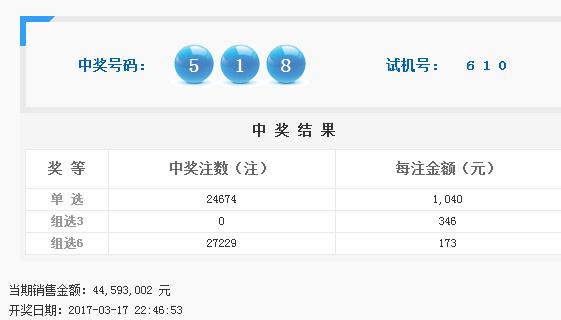 福彩3D第2017069期开奖公告:开奖号码518