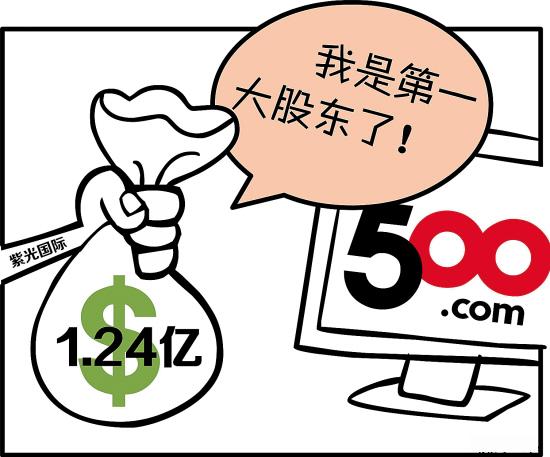 """""""500彩票""""投靠国资企业 彩票概念股复活"""