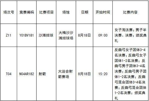 大运会18日沙滩排球、射箭竞赛日程变更公告