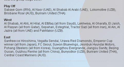 2013亚冠参赛队一览:已确定34支 仅剩1悬念