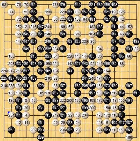 人类再败!中国五顶尖棋手联手 仍不敌AlphaGo