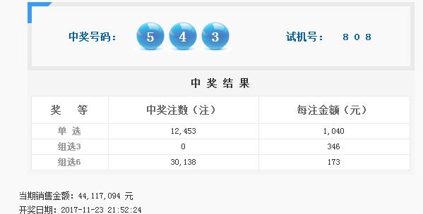 福彩3D第2017320期开奖公告:开奖号码543
