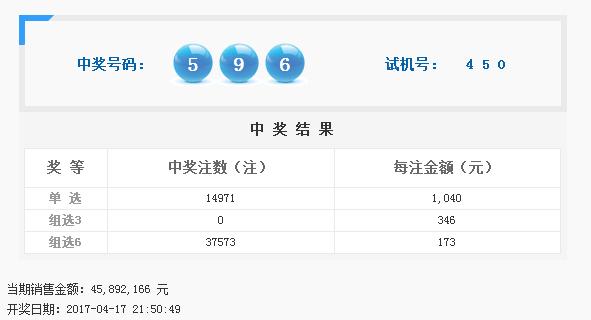 福彩3D第2017100期开奖公告:开奖号码596