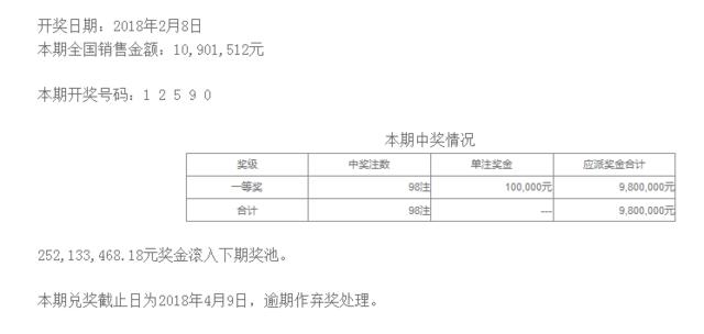 排列五第18039期开奖公告:开奖号码12590