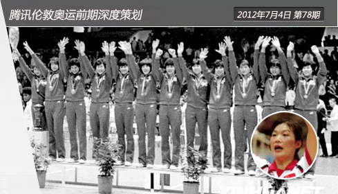 奥运XX策划