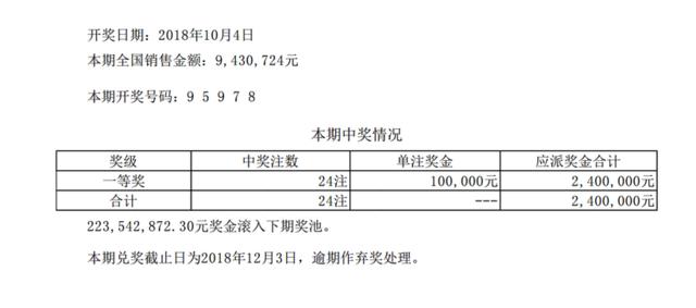 排列五第18270期开奖公告:开奖号码95978