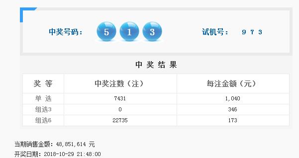 福彩3D第2018295期开奖公告:开奖号码513