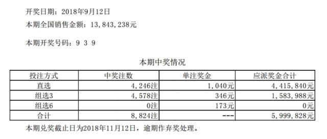 体彩排列三第18248期开奖公告:开奖号码939